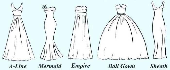 Wedding Dress Silhouettes Styles Types